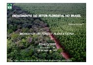 Crescimento do setor florestal no Brasil. - Celso Foelkel