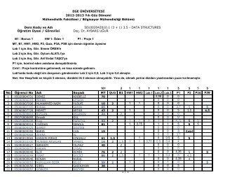 Quiz ve P3 sonuçları - Dr. Aybars UĞUR - Ege Üniversitesi