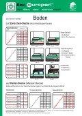 EBi-HolzMassiv4-a(x.4.1) (Page 1) - Stefenelli - Seite 4
