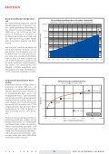 Das Wunder der Diversifikation - Seite 3