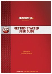 GETTING STARTED USER GUIDE - ChartNexus