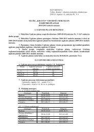"""UGDYMO PLANAS - Telšių """"Kranto"""" pagrindinė mokykla"""