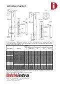 Koniske master - DANintra A/S - Page 2