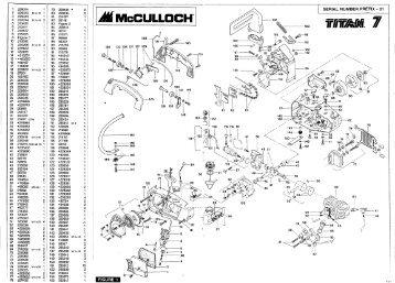 mcculloch repair manual