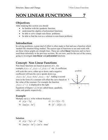 Non Linear Functions - mathlearner