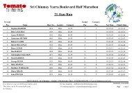 Results: Half Marathon - Sri Chinmoy