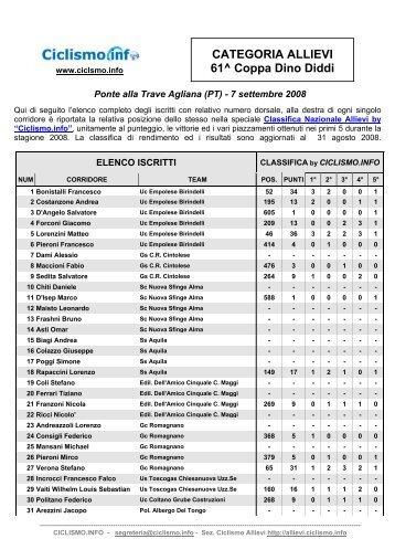ALLEGATO: ELENCO ISCRITTI alla 61ma ... - ItaliaCiclismo .net