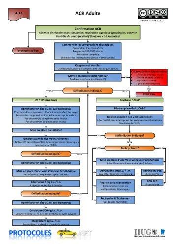 voir le protocole ACR 2012