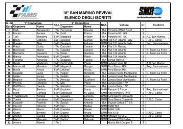 18° san marino revival elenco degli iscritti - San Marino Racing ...
