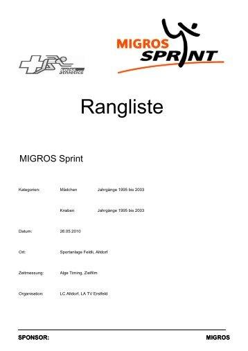 Rangliste - Swiss Athletics Sprint