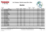 Full results 8km - Sri Chinmoy
