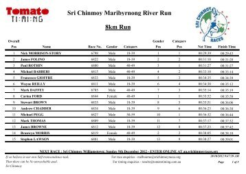 Full results 8km - Sri Chinmoy