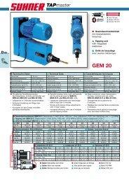 GEM 20 - Suhner Automation Expert