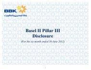 Basel II Pillar III Disclosures - BBK
