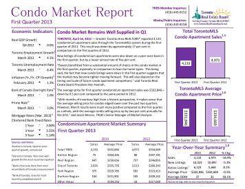 Condo Market Report - Toronto Real Estate Board