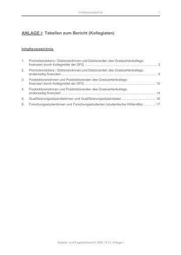 Anlage 1 - Neue Methoden für Nachhaltigkeit in Katalyse und Technik