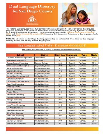 Dual Language School Prole - Elementary - The College of Education