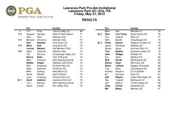 complete results. - PGA Western New York