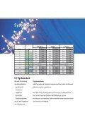 System-Service - temp-rite international - Page 7