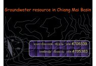 Groundwater resource in Chiang Mai Basin