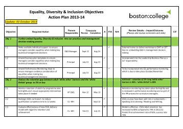 microsofts diversity action plan essay Browse by content type books audiobooks.