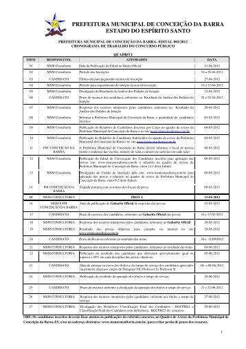 Edital completo retificado 18-04-2012 - MSM Consultoria