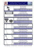 Private Yachting Special Products Technical Boat ... - cuatc.eu - Page 5