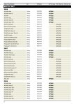 AMF ARCTIC CAT - Dayco Products, LLC - Page 2