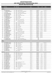 GRANITMARATHON UEC MTB European Championships 2011 ...
