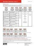 Каталог фильтров серии F в формате .pdf (0,23 Мб)… - Page 6