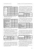 ortopedik cerrahi geçiren olgularda izlenen postoperatif - Page 3