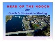 Recovery Dock - Head of the Hooch