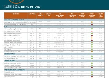 TALENT 2025: Report Card - 2011