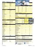 TEST • • Grandezza 27 OC - Page 6
