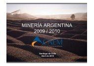 Mineria en Argentina. CAEM
