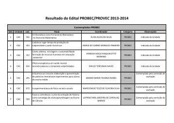 Resultado do Edital PROBEC/PROVEC 2013-2014 - UFG