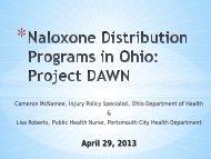 Naloxone Programs - Ohio County Behavioral Health Authorities