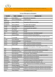 List non Italian guests and speakers - Destinazione Europa