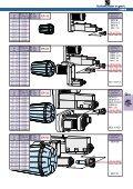 ER-Spannzangen - Suhner Automation Expert - Seite 2