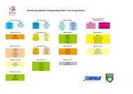 EuroHockey-Masters-Championships-2015-Schedule-Update-June-2015