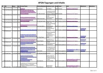 AFGN-Tagungen und Inhalte - Wanderfische