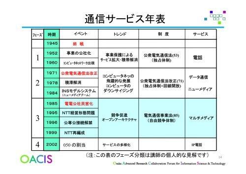 course100707-1
