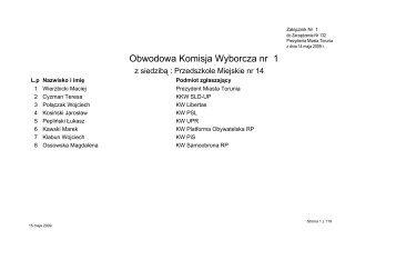 15.05.2009 - Składy Obwodowych Komisji Wyborczych w ... - Toruń