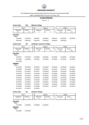 Result of B.Com Part-I (Backlog) Examination, 2012 - Dibrugarh ...