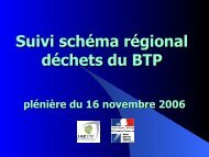 Diaporama présenté à l'assemblée plénière du 16 novembre 2006