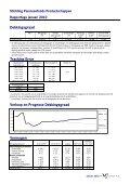 Stichting Pensioenfonds Productschappen - PFP - Page 2