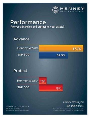 Untitled - Henney Wealth Management