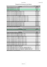 Lista produktów 2-2012