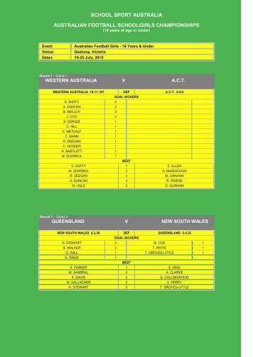 SSA-Football-Results-16U-2015-Day-5