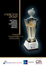 nacra criteria - The Malaysian Institute Of Certified Public Accountants